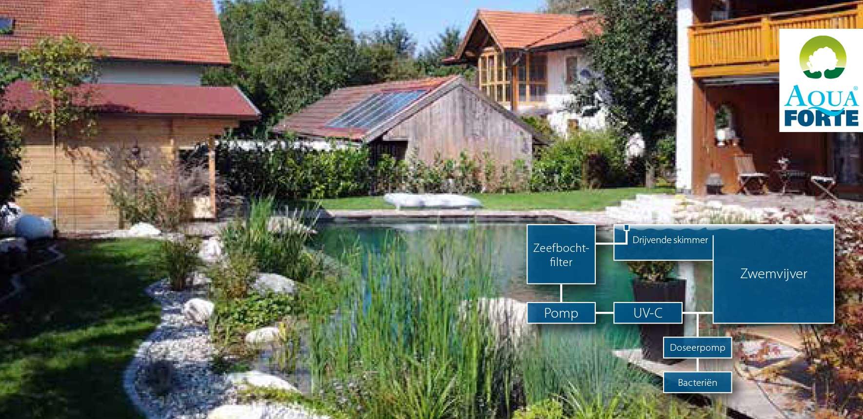 Busser Bio-zwembaden natuurlijk